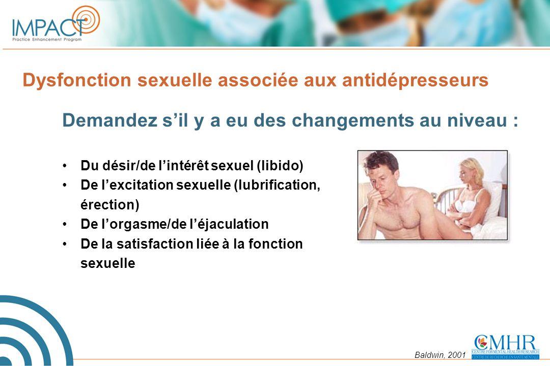 Dysfonction sexuelle associée aux antidépresseurs Demandez s'il y a eu des changements au niveau : Du désir/de l'intérêt sexuel (libido) De l'excitati