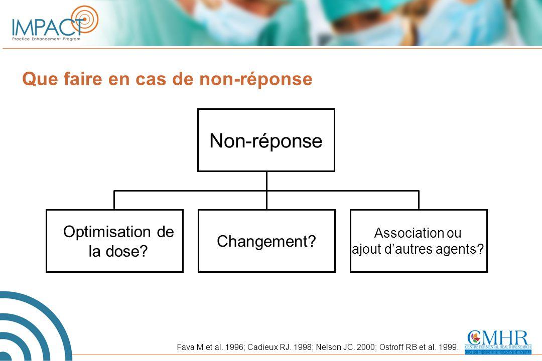 Que faire en cas de non-réponse Fava M et al. 1996; Cadieux RJ. 1998; Nelson JC. 2000; Ostroff RB et al. 1999. Non-réponse Optimisation de la dose? Ch