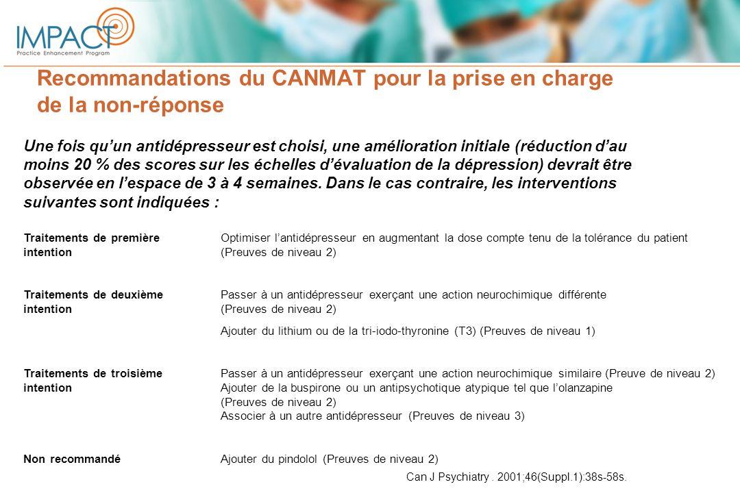 Recommandations du CANMAT pour la prise en charge de la non-réponse Une fois qu'un antidépresseur est choisi, une amélioration initiale (réduction d'a
