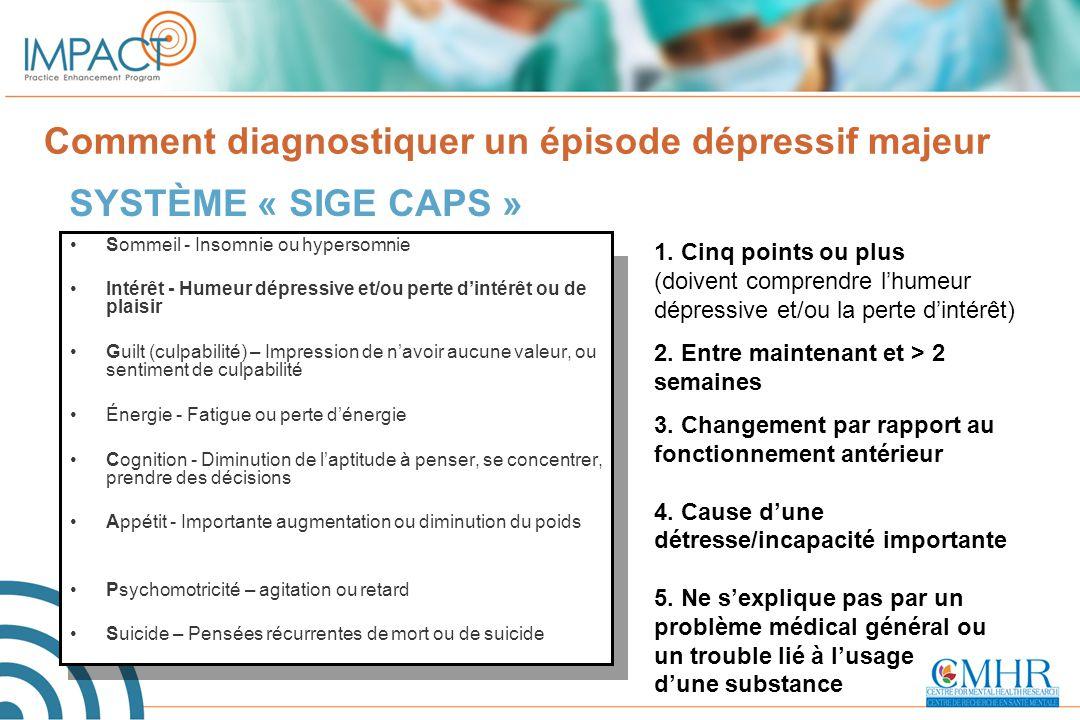 Comment diagnostiquer un épisode dépressif majeur Sommeil - Insomnie ou hypersomnie Intérêt - Humeur dépressive et/ou perte d'intérêt ou de plaisir Gu