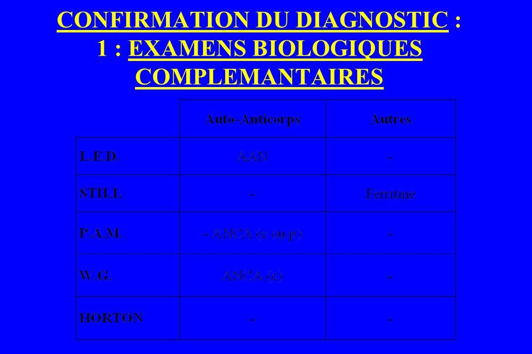 CONFIRMATION DU DIAGNOSTIC : 1 : EXAMENS BIOLOGIQUES COMPLEMANTAIRES
