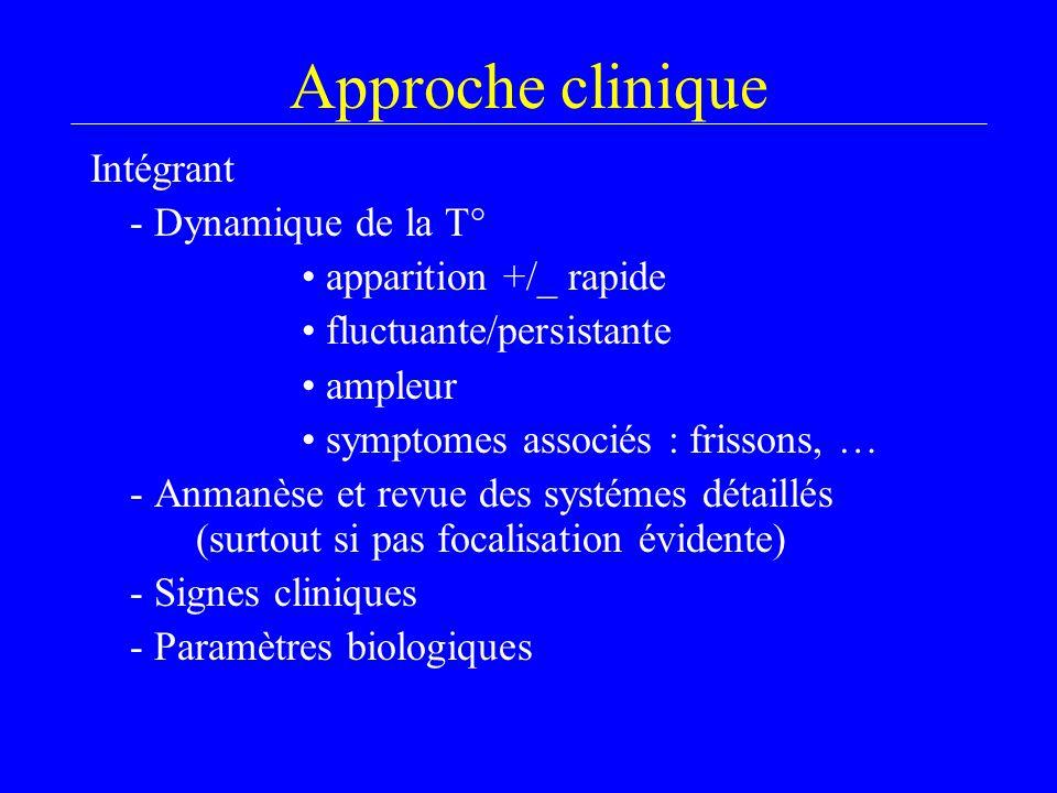 Approche clinique Intégrant - Dynamique de la T° apparition +/_ rapide fluctuante/persistante ampleur symptomes associés : frissons, … - Anmanèse et revue des systémes détaillés (surtout si pas focalisation évidente) - Signes cliniques - Paramètres biologiques