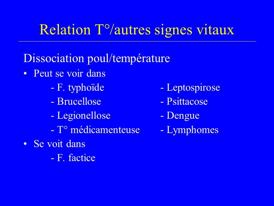 Relation T°/autres signes vitaux Dissociation poul/température Peut se voir dans - F. typhoïde- Leptospirose - Brucellose- Psittacose - Legionellose-