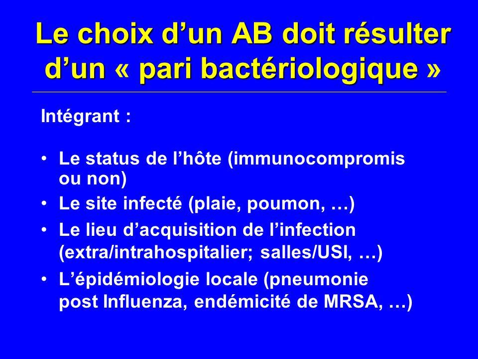 Le choix d'un AB doit résulter d'un pari bactériologique Le choix d'un AB doit résulter d'un « pari bactériologique » Intégrant : Le status de l'hôte