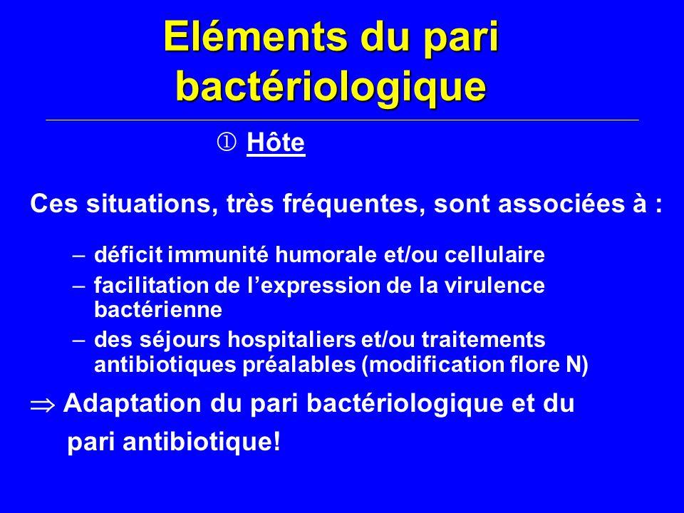 Eléments du pari bactériologique  Hôte Ces situations, très fréquentes, sont associées à : –déficit immunité humorale et/ou cellulaire –facilitation