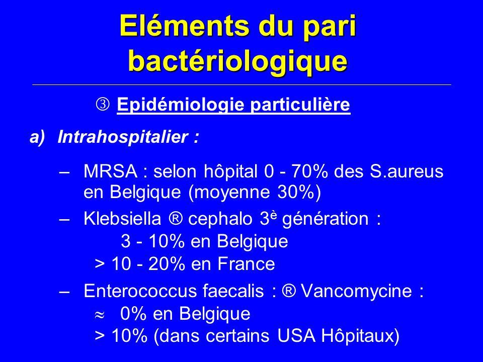 Eléments du pari bactériologique Epidémiologie particulière a)Intrahospitalier : –MRSA : selon hôpital 0 - 70% des S.aureus en Belgique (moyenne 30%) –Klebsiella ® cephalo 3 è génération : 3 - 10% en Belgique > 10 - 20% en France –Enterococcus faecalis : ® Vancomycine :  0% en Belgique > 10% (dans certains USA Hôpitaux)