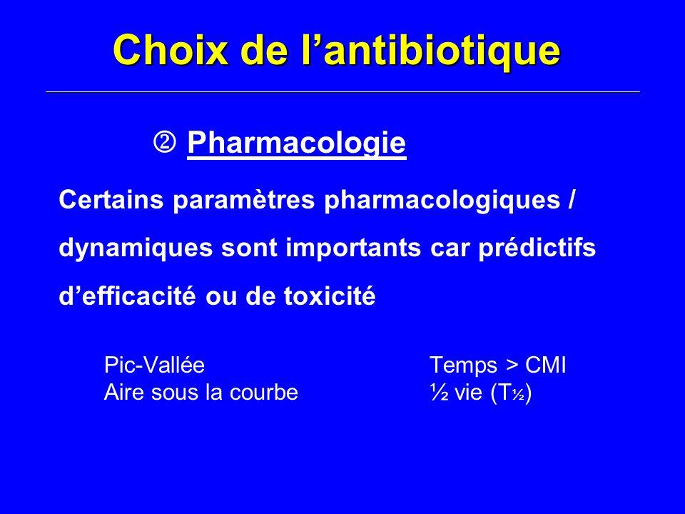 Choix de l'antibiotique  Pharmacologie Certains paramètres pharmacologiques / dynamiques sont importants car prédictifs d'efficacité ou de toxicité Pic-ValléeTemps > CMI Aire sous la courbe½ vie (T ½ )