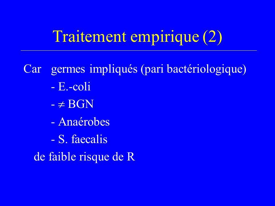 Traitement empirique (2) Cargermes impliqués (pari bactériologique) - E.-coli -  BGN - Anaérobes - S. faecalis de faible risque de R