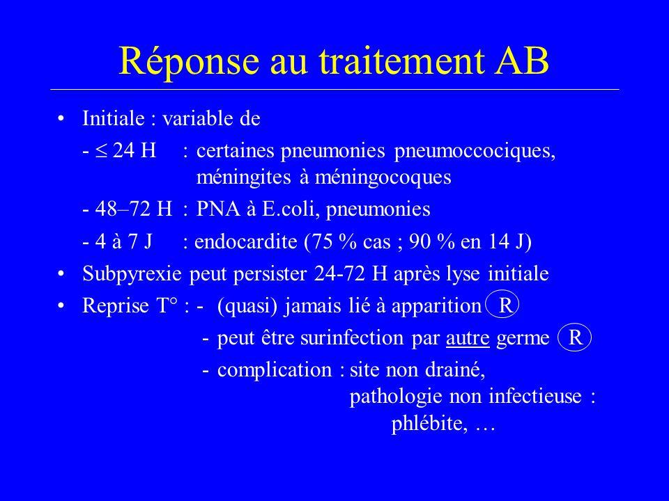 Réponse au traitement AB Initiale : variable de -  24 H:certaines pneumonies pneumoccociques, méningites à méningocoques - 48–72 H:PNA à E.coli, pneumonies - 4 à 7 J : endocardite (75 % cas ; 90 % en 14 J) Subpyrexie peut persister 24-72 H après lyse initiale Reprise T° :-(quasi) jamais lié à apparition R -peut être surinfection par autre germe R -complication :site non drainé, pathologie non infectieuse : phlébite, …