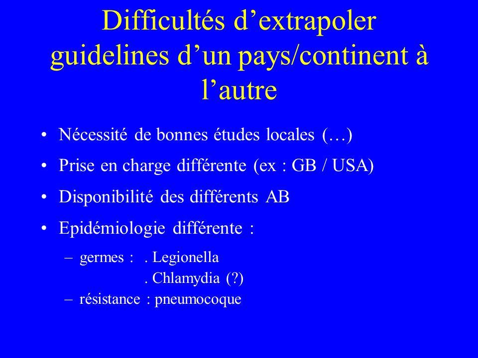 Difficultés d'extrapoler guidelines d'un pays/continent à l'autre Nécessité de bonnes études locales (…) Prise en charge différente (ex : GB / USA) Disponibilité des différents AB Epidémiologie différente : –germes :.