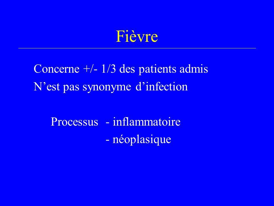 Fièvre Concerne +/- 1/3 des patients admis N'est pas synonyme d'infection Processus - inflammatoire - néoplasique