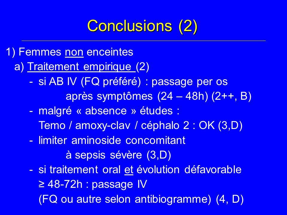 Conclusions (2) 1) Femmes non enceintes a) Traitement empirique (2) - si AB IV (FQ préféré) : passage per os après symptômes (24 – 48h) (2++, B) - malgré « absence » études : Temo / amoxy-clav / céphalo 2 : OK (3,D) - limiter aminoside concomitant à sepsis sévère (3,D) - si traitement oral et évolution défavorable ≥ 48-72h : passage IV (FQ ou autre selon antibiogramme) (4, D)