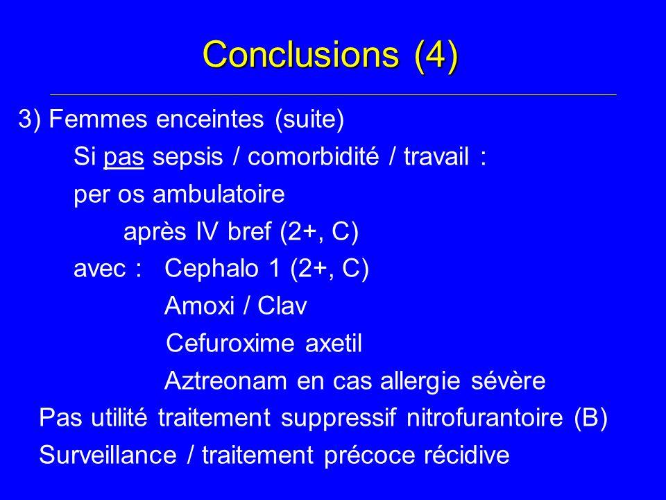 Conclusions (4) 3) Femmes enceintes (suite) Si pas sepsis / comorbidité / travail : per os ambulatoire après IV bref (2+, C) avec : Cephalo 1 (2+, C) Amoxi / Clav Cefuroxime axetil Aztreonam en cas allergie sévère Pas utilité traitement suppressif nitrofurantoire (B) Surveillance / traitement précoce récidive 4, D