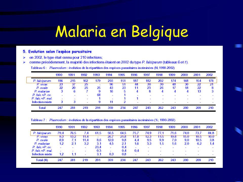 Délai d'apparition de malaria selon espèce Schwartz NEJM 2003; 349, 1510