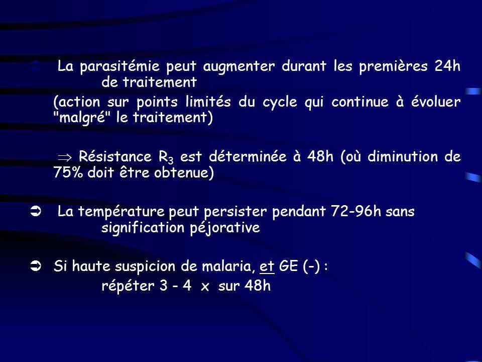 Malaria à P. falciparum Règles: Vu la provenance essentiellement africaine des souches isolées en Belgique Hospitaliser si: -patient non immun -patien