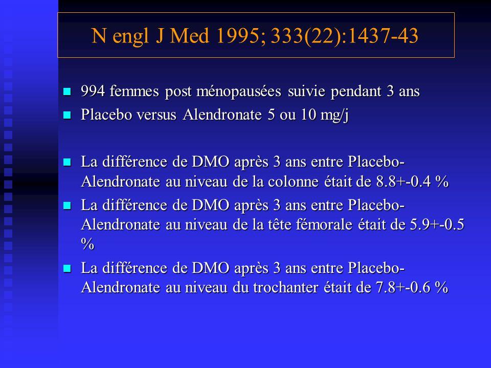 N engl J Med 1995; 333(22):1437-43 994 femmes post ménopausées suivie pendant 3 ans 994 femmes post ménopausées suivie pendant 3 ans Placebo versus Al