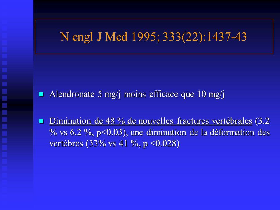 N engl J Med 1995; 333(22):1437-43 Alendronate 5 mg/j moins efficace que 10 mg/j Alendronate 5 mg/j moins efficace que 10 mg/j Diminution de 48 % de n