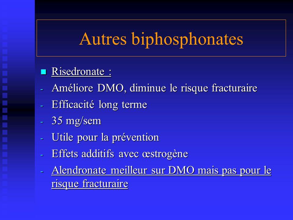 Autres biphosphonates Risedronate : Risedronate : - Améliore DMO, diminue le risque fracturaire - Efficacité long terme - 35 mg/sem - Utile pour la pr