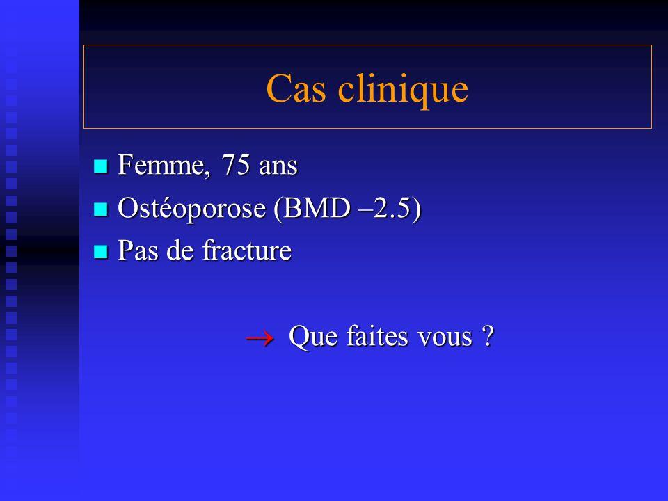 Cas clinique Femme, 75 ans Femme, 75 ans Ostéoporose (BMD –2.5) Ostéoporose (BMD –2.5) Pas de fracture Pas de fracture  Que faites vous ?