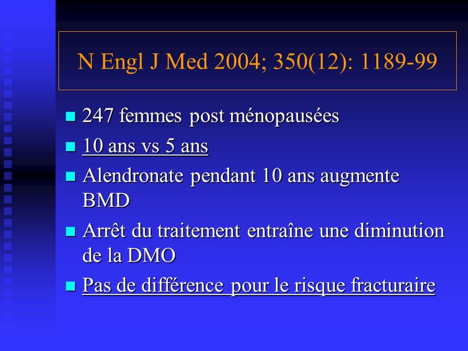 N Engl J Med 2004; 350(12): 1189-99 247 femmes post ménopausées 247 femmes post ménopausées 10 ans vs 5 ans 10 ans vs 5 ans Alendronate pendant 10 ans