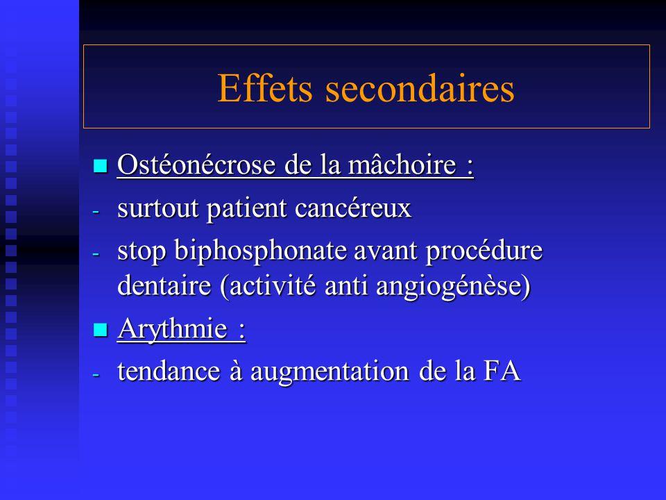 Effets secondaires Ostéonécrose de la mâchoire : Ostéonécrose de la mâchoire : - surtout patient cancéreux - stop biphosphonate avant procédure dentai
