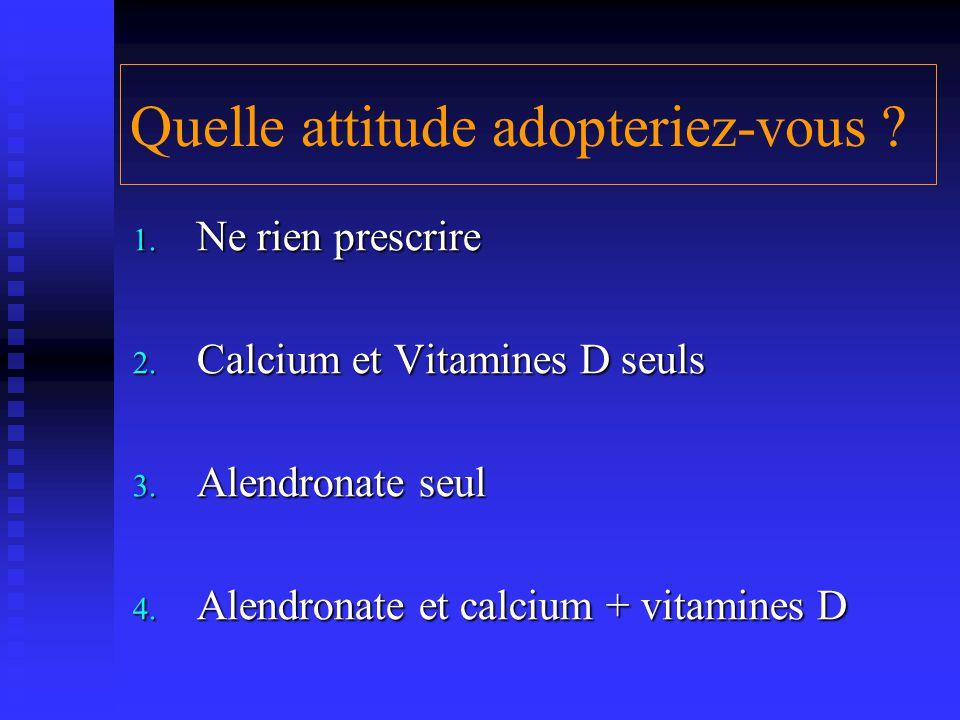 Quelle attitude adopteriez-vous ? 1. Ne rien prescrire 2. Calcium et Vitamines D seuls 3. Alendronate seul 4. Alendronate et calcium + vitamines D