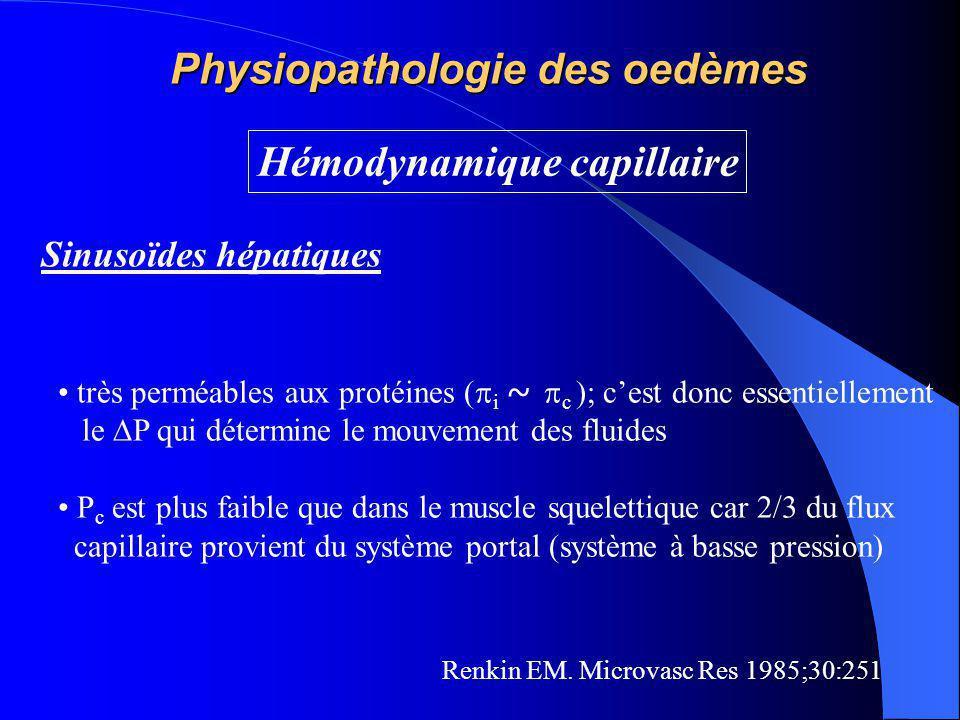 Physiopathologie des oedèmes Hémodynamique capillaire Sinusoïdes hépatiques très perméables aux protéines (  i ~  c ); c'est donc essentiellement le