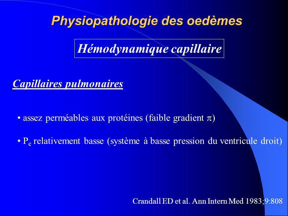 Physiopathologie des oedèmes Hémodynamique capillaire Capillaires pulmonaires assez perméables aux protéines (faible gradient  ) P c relativement bas