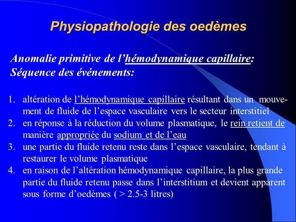 Physiopathologie des oedèmes Anomalie primitive de l'hémodynamique capillaire: Séquence des événements: 1.altération de l'hémodynamique capillaire rés