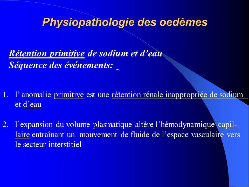 Physiopathologie des oedèmes Rétention primitive de sodium et d'eau Séquence des événements: 1.l' anomalie primitive est une rétention rénale inapprop