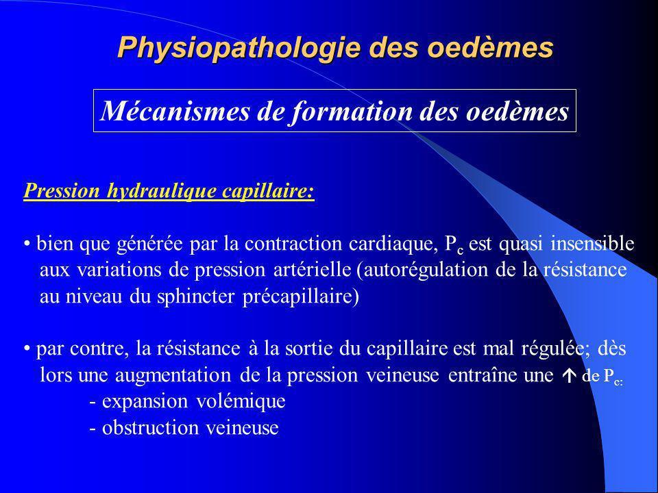 Physiopathologie des oedèmes Mécanismes de formation des oedèmes Pression hydraulique capillaire: bien que générée par la contraction cardiaque, P c e