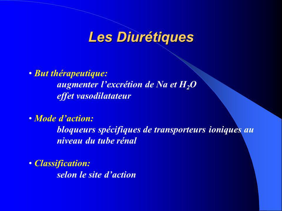 Les Diurétiques But thérapeutique: augmenter l'excrétion de Na et H 2 O effet vasodilatateur Mode d'action: bloqueurs spécifiques de transporteurs ion