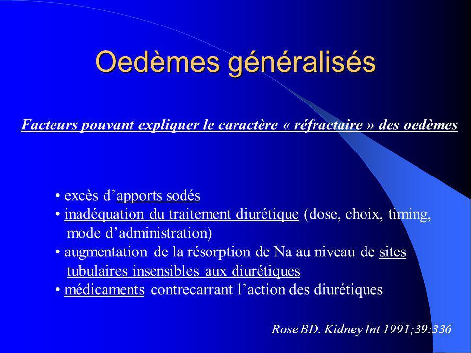 Oedèmes généralisés Facteurs pouvant expliquer le caractère « réfractaire » des oedèmes excès d'apports sodés inadéquation du traitement diurétique (d