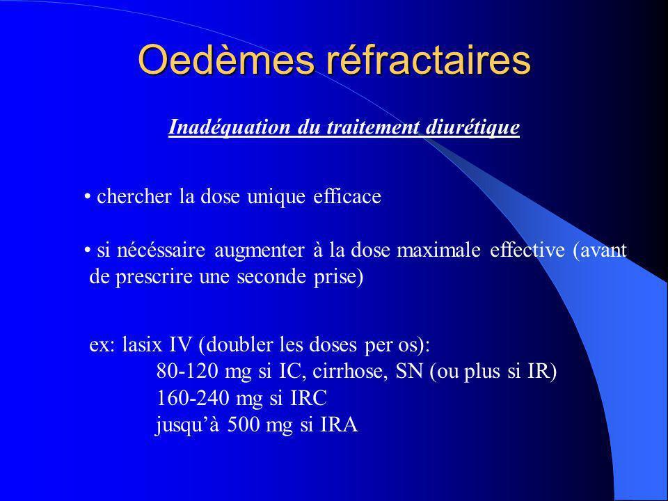 Oedèmes réfractaires Inadéquation du traitement diurétique chercher la dose unique efficace si nécéssaire augmenter à la dose maximale effective (avan