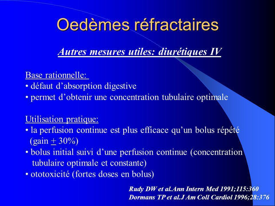 Oedèmes réfractaires Autres mesures utiles: diurétiques IV Base rationnelle: défaut d'absorption digestive permet d'obtenir une concentration tubulair