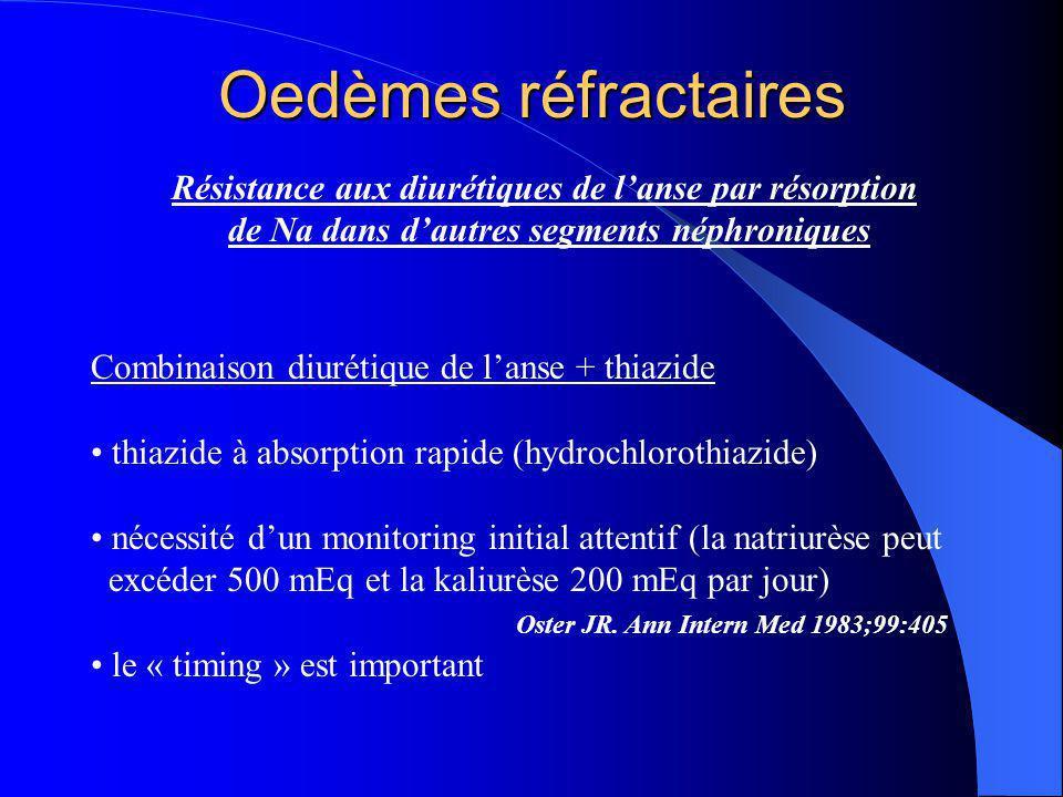 Oedèmes réfractaires Résistance aux diurétiques de l'anse par résorption de Na dans d'autres segments néphroniques Combinaison diurétique de l'anse +