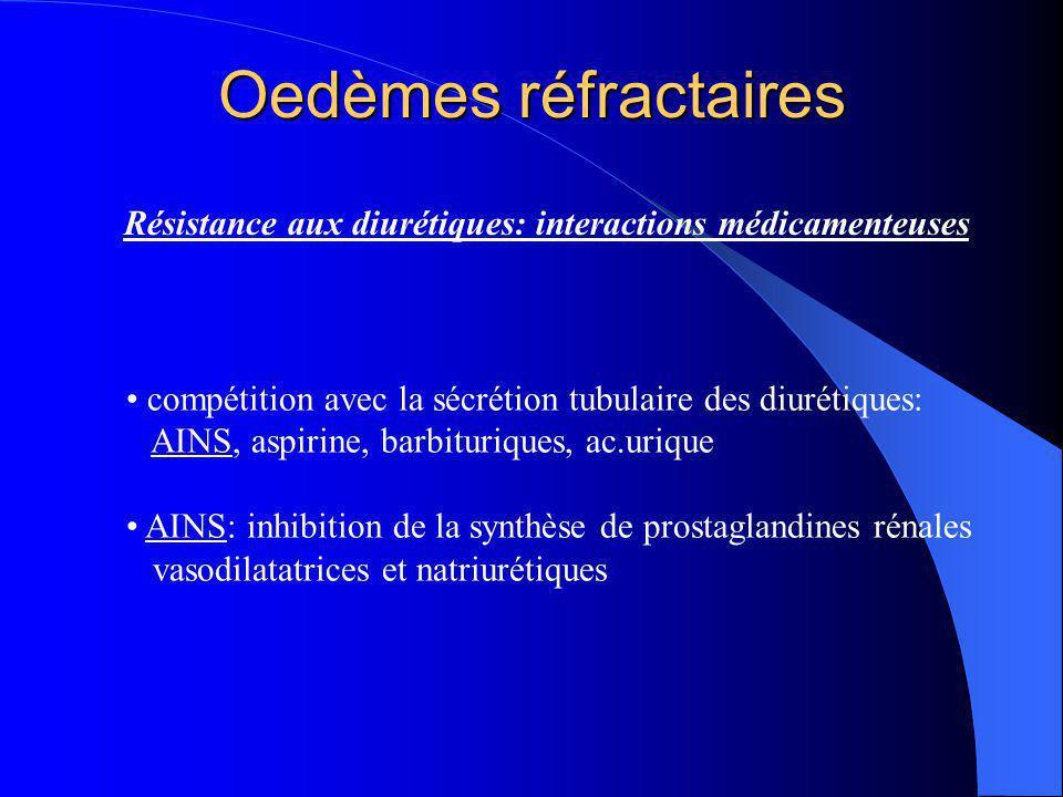 Oedèmes réfractaires Résistance aux diurétiques: interactions médicamenteuses compétition avec la sécrétion tubulaire des diurétiques: AINS, aspirine,