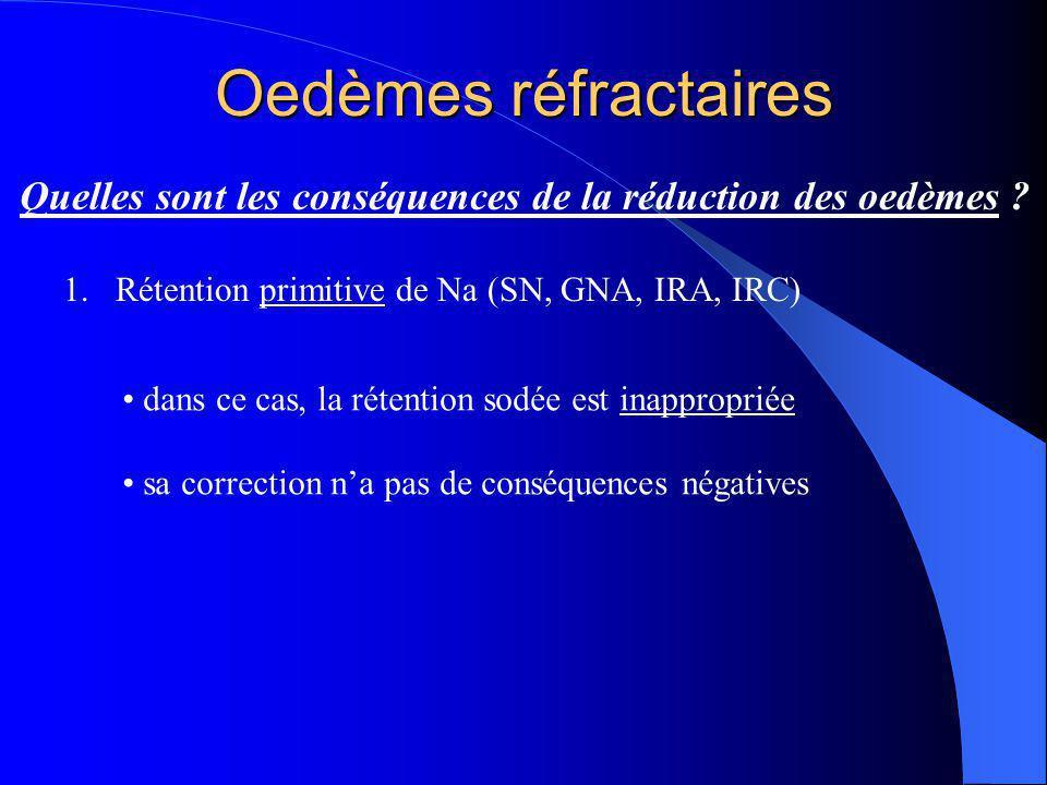 Oedèmes réfractaires Quelles sont les conséquences de la réduction des oedèmes ? 1.Rétention primitive de Na (SN, GNA, IRA, IRC) dans ce cas, la réten