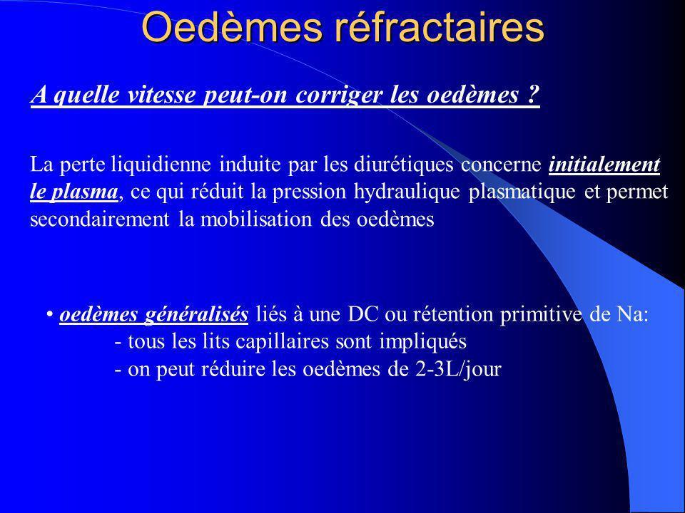 Oedèmes réfractaires A quelle vitesse peut-on corriger les oedèmes ? La perte liquidienne induite par les diurétiques concerne initialement le plasma,
