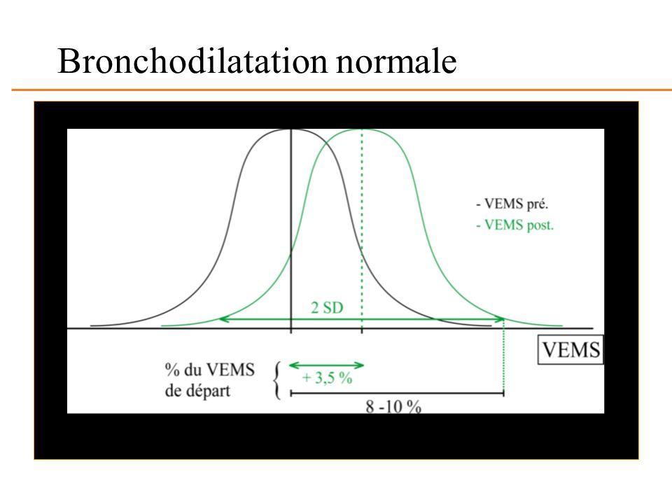 Bronchodilatation normale