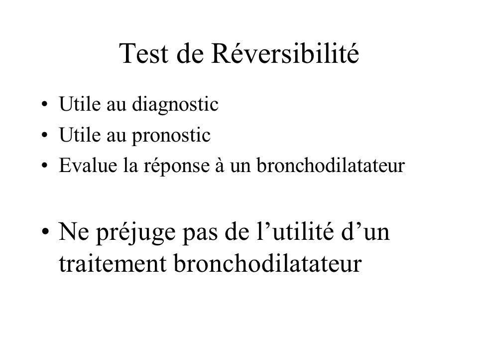 Test de Réversibilité Utile au diagnostic Utile au pronostic Evalue la réponse à un bronchodilatateur Ne préjuge pas de l'utilité d'un traitement bronchodilatateur