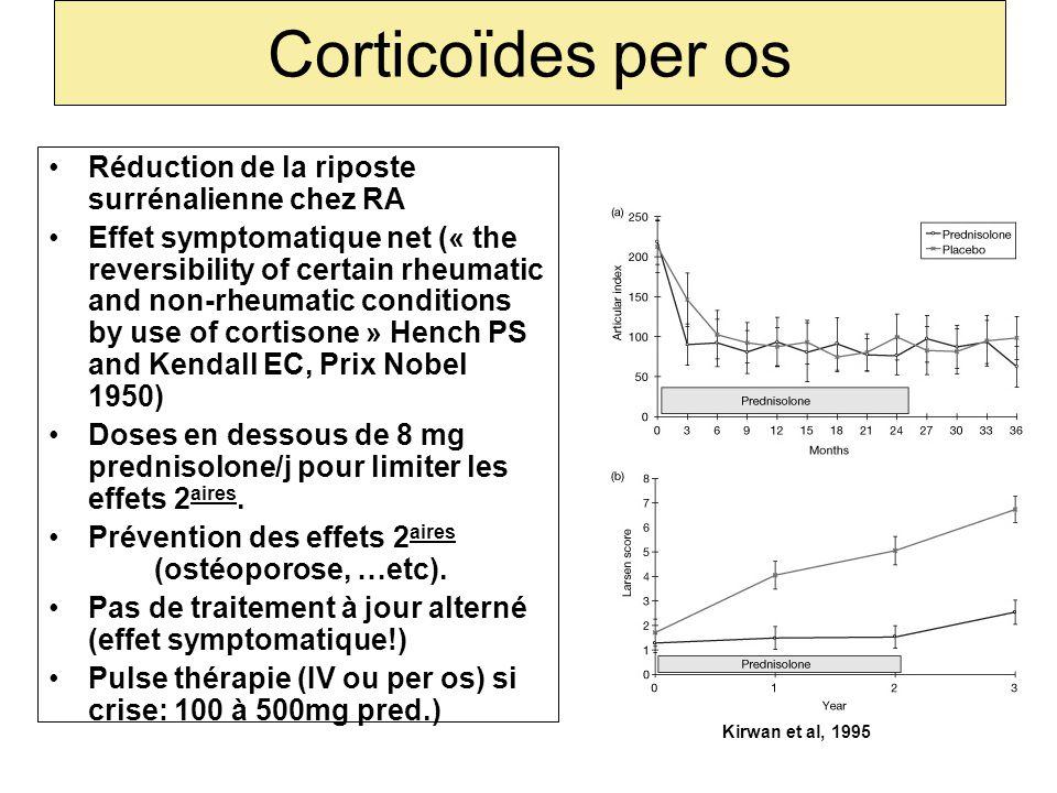 Corticoïdes per os Kirwan et al, 1995 Réduction de la riposte surrénalienne chez RA Effet symptomatique net (« the reversibility of certain rheumatic