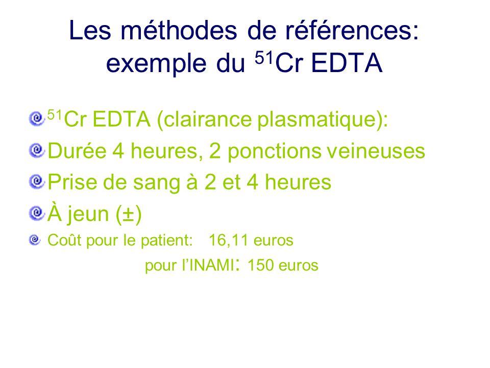 Les méthodes de références: exemple du 51 Cr EDTA 51 Cr EDTA (clairance plasmatique): Durée 4 heures, 2 ponctions veineuses Prise de sang à 2 et 4 heu