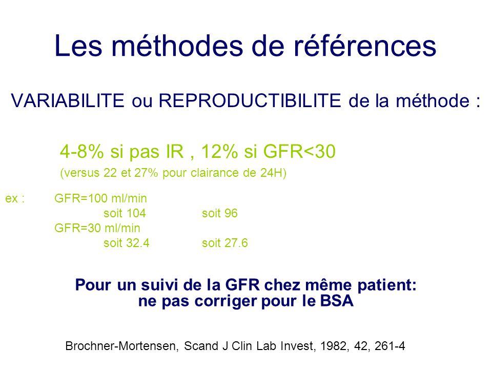 Les méthodes de références VARIABILITE ou REPRODUCTIBILITE de la méthode : 4-8% si pas IR, 12% si GFR<30 (versus 22 et 27% pour clairance de 24H) Broc