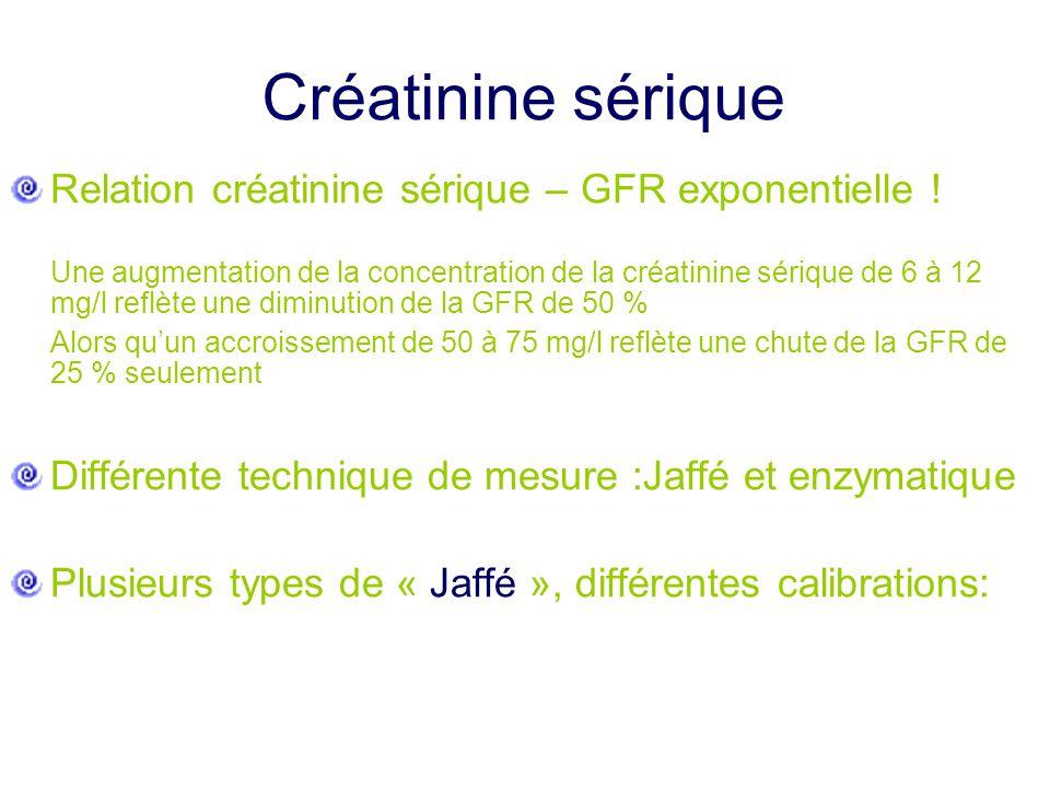Relation créatinine sérique – GFR exponentielle ! Une augmentation de la concentration de la créatinine sérique de 6 à 12 mg/l reflète une diminution