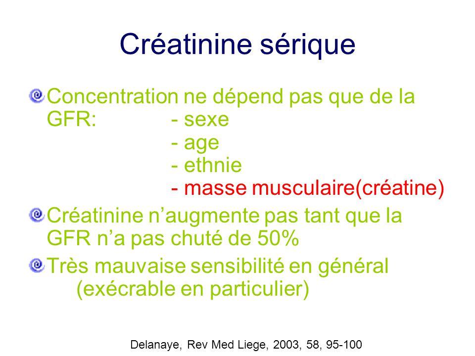 Créatinine sérique Concentration ne dépend pas que de la GFR:- sexe - age - ethnie - masse musculaire(créatine) Créatinine n'augmente pas tant que la