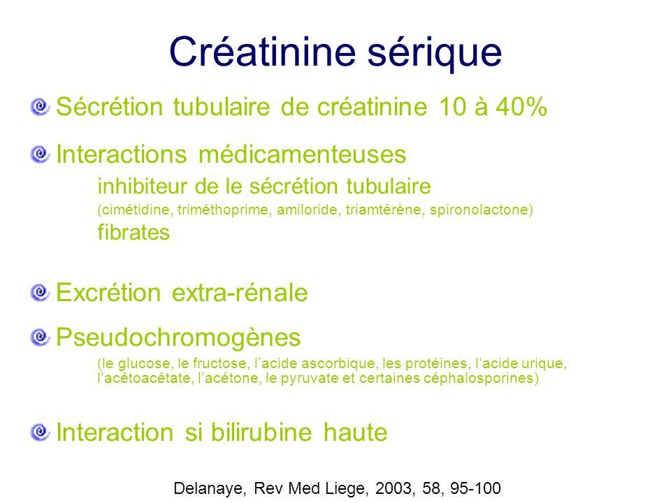 Créatinine sérique Sécrétion tubulaire de créatinine 10 à 40% Interactions médicamenteuses inhibiteur de le sécrétion tubulaire (cimétidine, triméthop