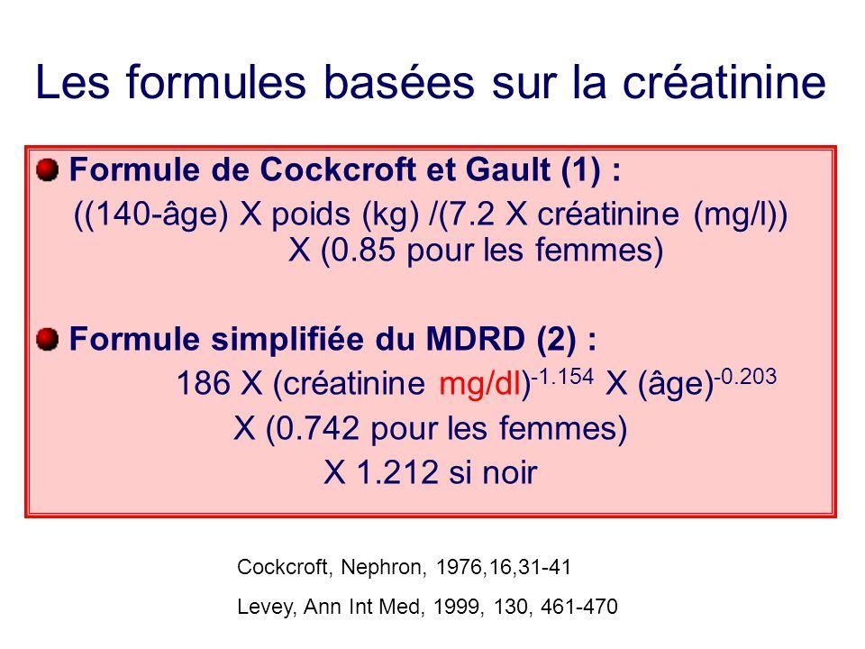 Les formules basées sur la créatinine Formule de Cockcroft et Gault (1) : ((140-âge) X poids (kg) /(7.2 X créatinine (mg/l)) X (0.85 pour les femmes)