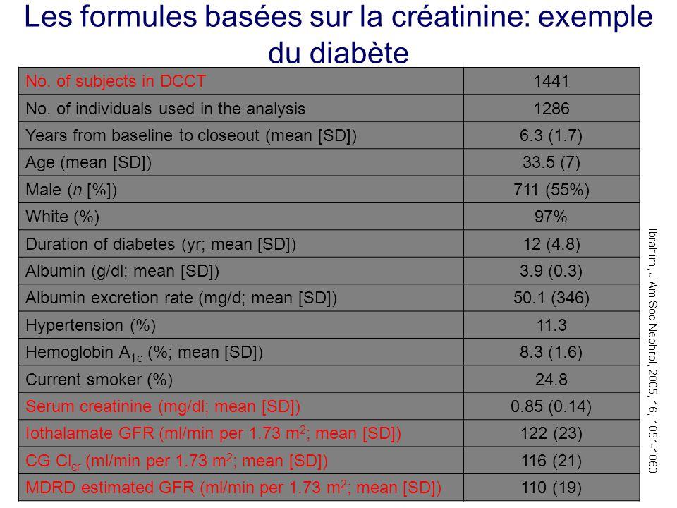 Les formules basées sur la créatinine: exemple du diabète Ibrahim, J Am Soc Nephrol, 2005, 16, 1051-1060 No. of subjects in DCCT1441 No. of individual