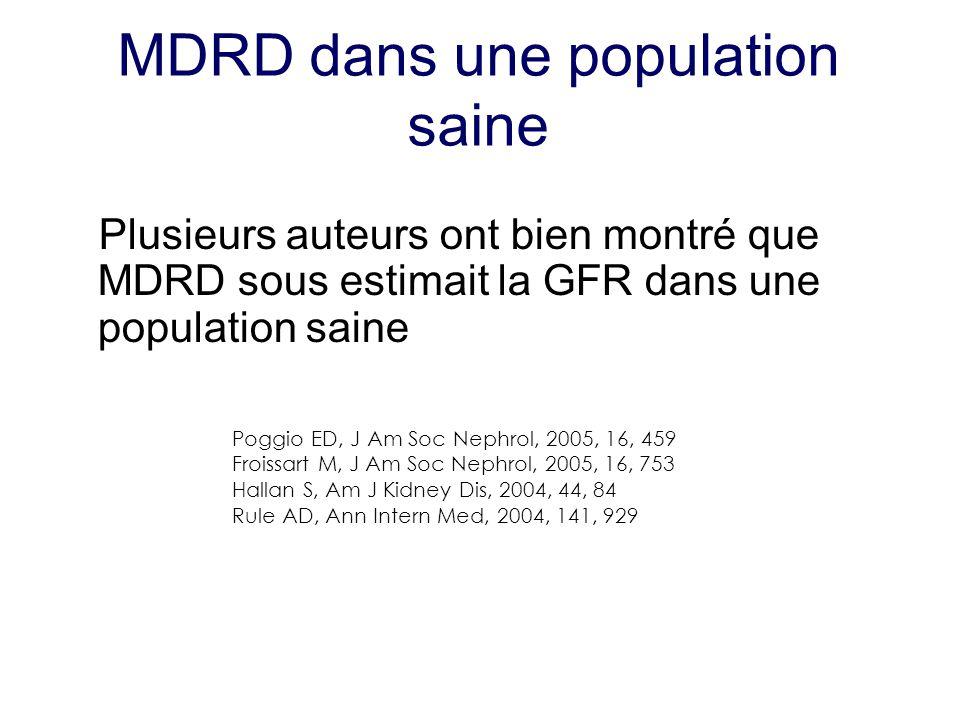 MDRD dans une population saine Plusieurs auteurs ont bien montré que MDRD sous estimait la GFR dans une population saine Poggio ED, J Am Soc Nephrol,